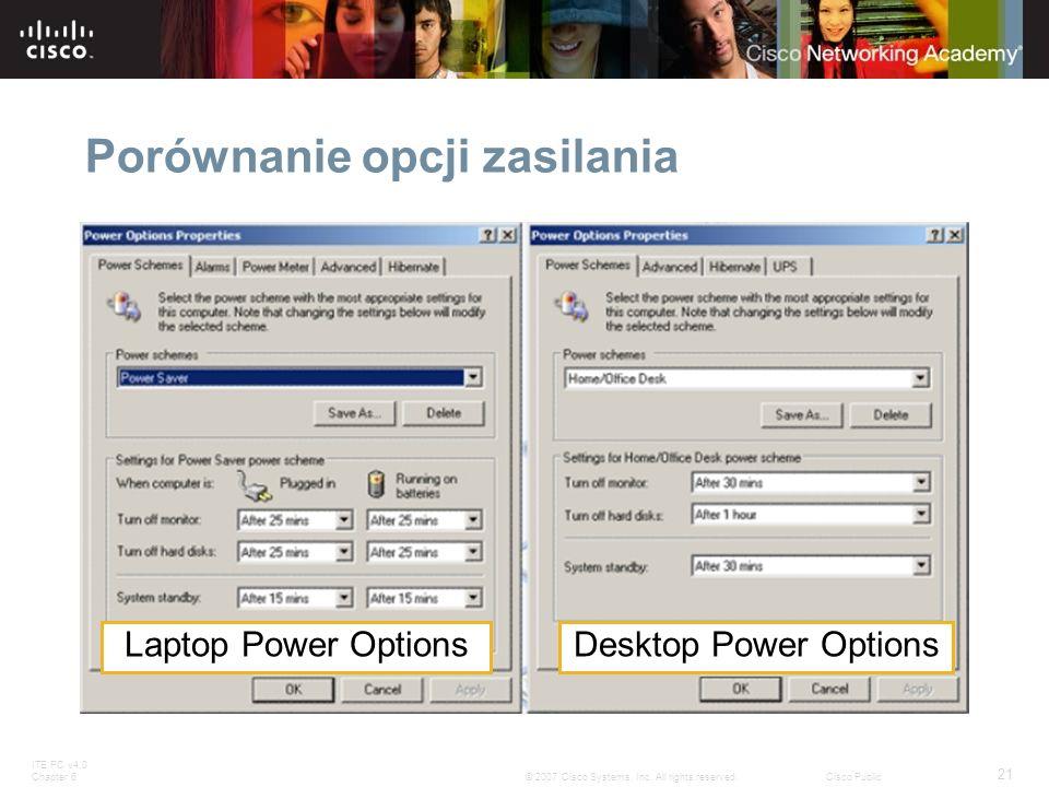 ITE PC v4.0 Chapter 6 21 © 2007 Cisco Systems, Inc. All rights reserved.Cisco Public Porównanie opcji zasilania Laptop Power OptionsDesktop Power Opti