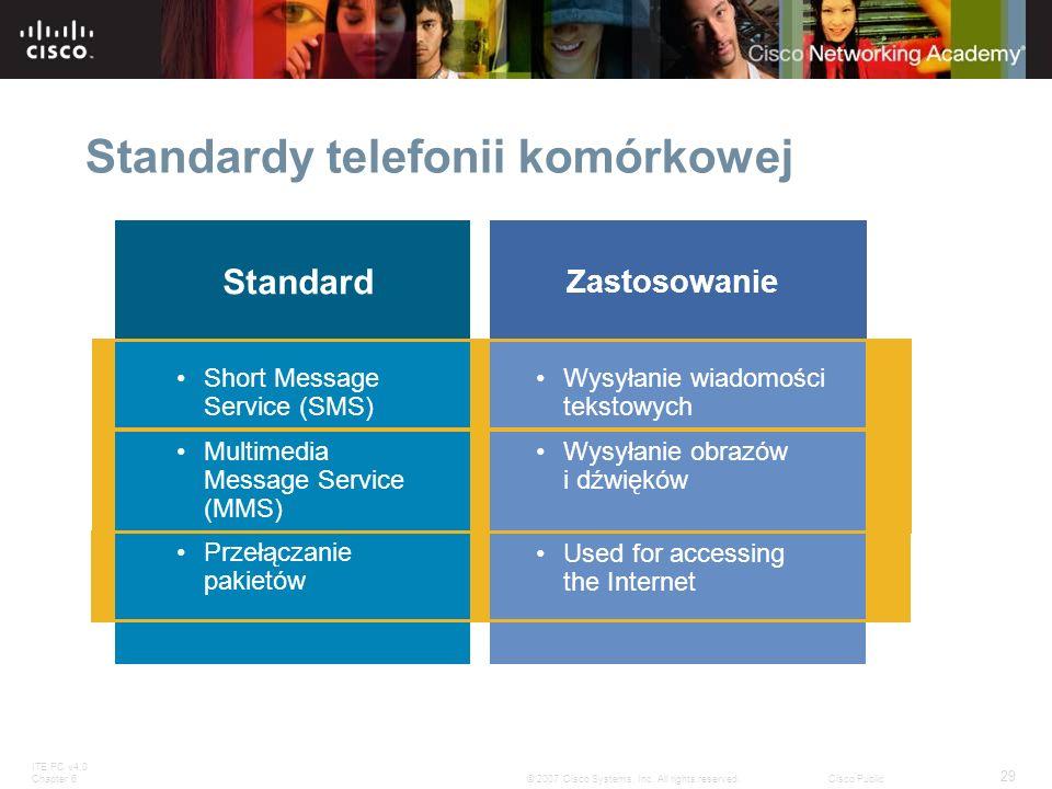 ITE PC v4.0 Chapter 6 29 © 2007 Cisco Systems, Inc. All rights reserved.Cisco Public Standardy telefonii komórkowej Standard Short Message Service (SM