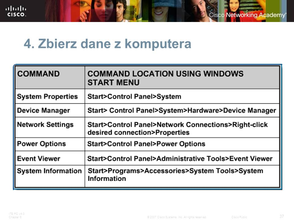 ITE PC v4.0 Chapter 6 37 © 2007 Cisco Systems, Inc. All rights reserved.Cisco Public 4. Zbierz dane z komputera