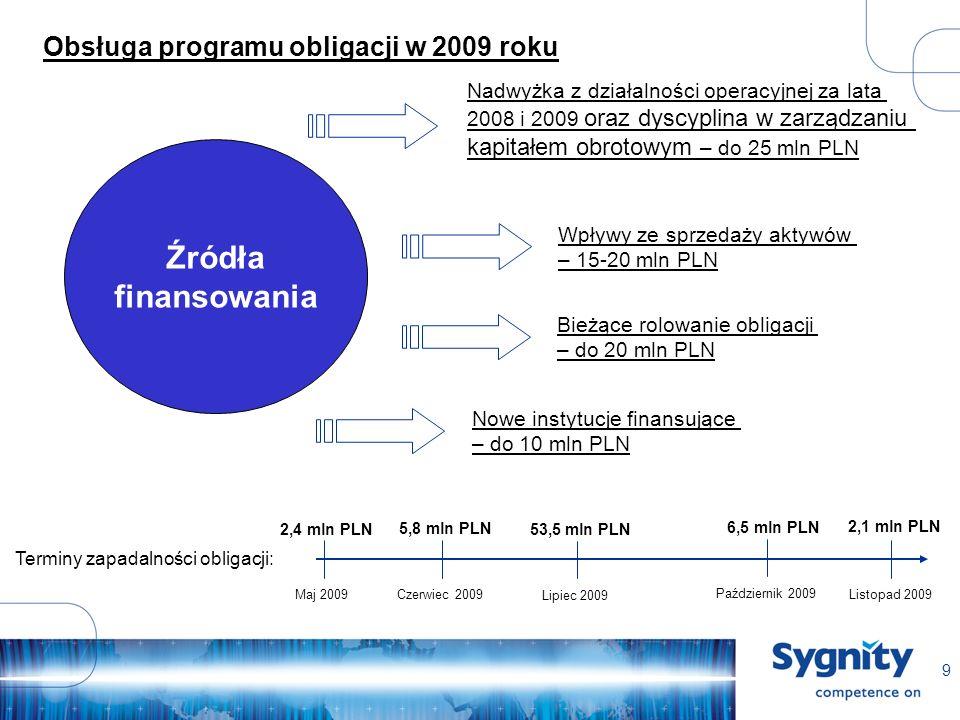 9 Obsługa programu obligacji w 2009 roku Źródła finansowania Nadwyżka z działalności operacyjnej za lata 2008 i 2009 oraz dyscyplina w zarządzaniu kap