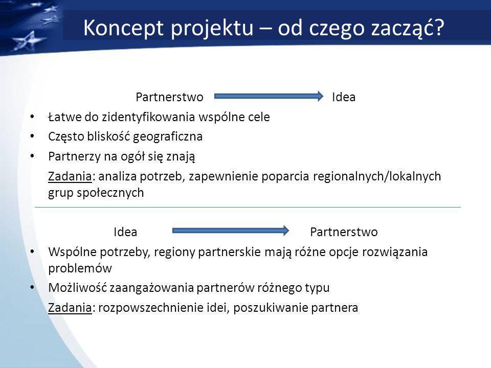 Koncept projektu – od czego zacząć.