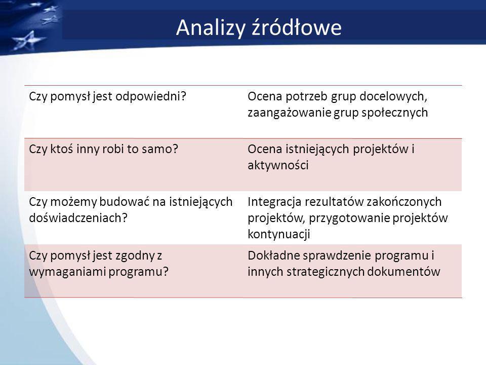 Analizy źródłowe Czy pomysł jest odpowiedni Ocena potrzeb grup docelowych, zaangażowanie grup społecznych Czy ktoś inny robi to samo Ocena istniejących projektów i aktywności Czy możemy budować na istniejących doświadczeniach.