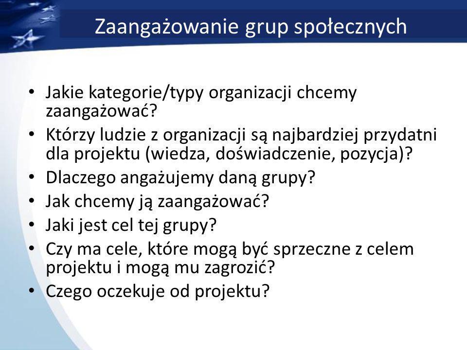 Zaangażowanie grup społecznych Jakie kategorie/typy organizacji chcemy zaangażować.