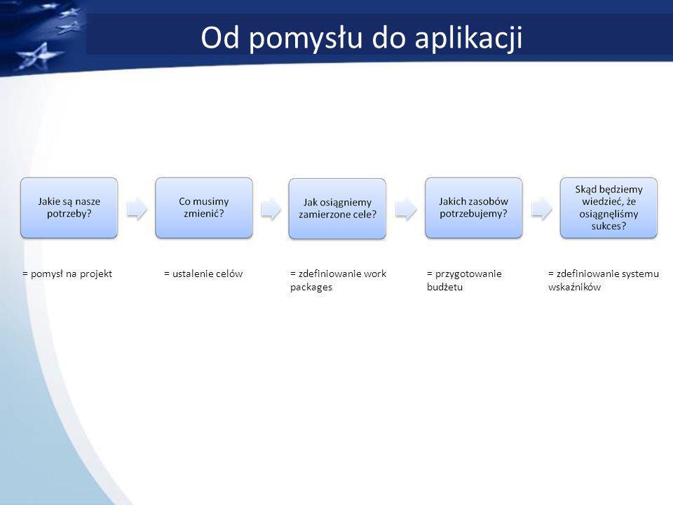 Od pomysłu do aplikacji = pomysł na projekt= ustalenie celów= zdefiniowanie work packages = przygotowanie budżetu = zdefiniowanie systemu wskaźników