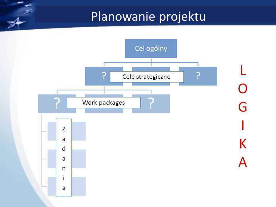 Planowanie projektu Cele strategiczne Work packages