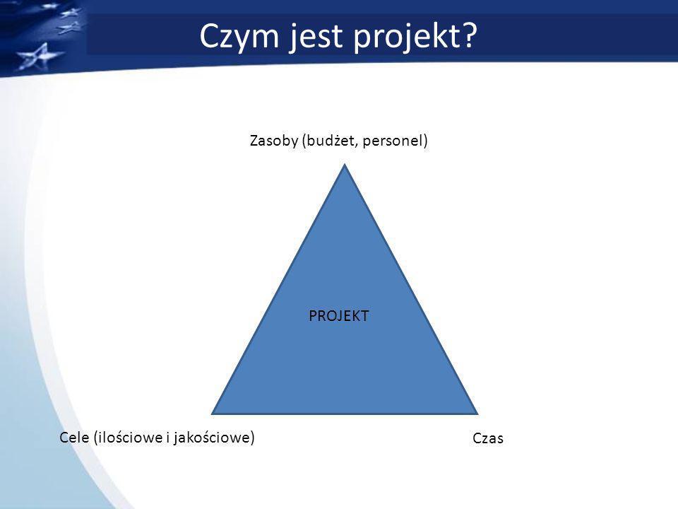 Czym jest projekt Zasoby (budżet, personel) Cele (ilościowe i jakościowe)Czas PROJEKT