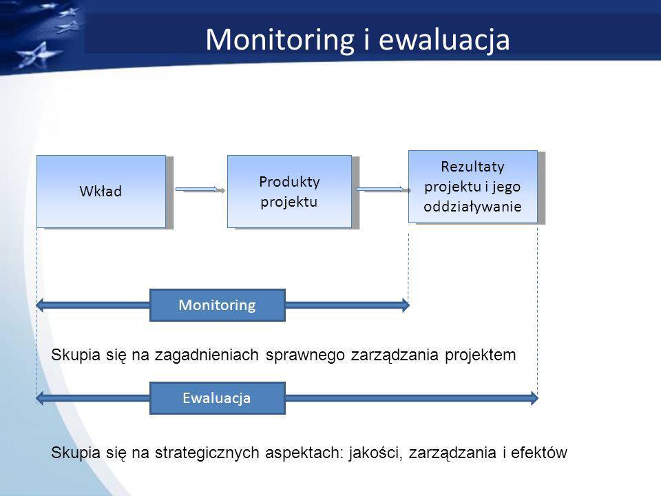 Monitoring i ewaluacja Wkład Produkty projektu Rezultaty projektu i jego oddziaływanie Monitoring Ewaluacja Skupia się na zagadnieniach sprawnego zarządzania projektem Skupia się na strategicznych aspektach: jakości, zarządzania i efektów