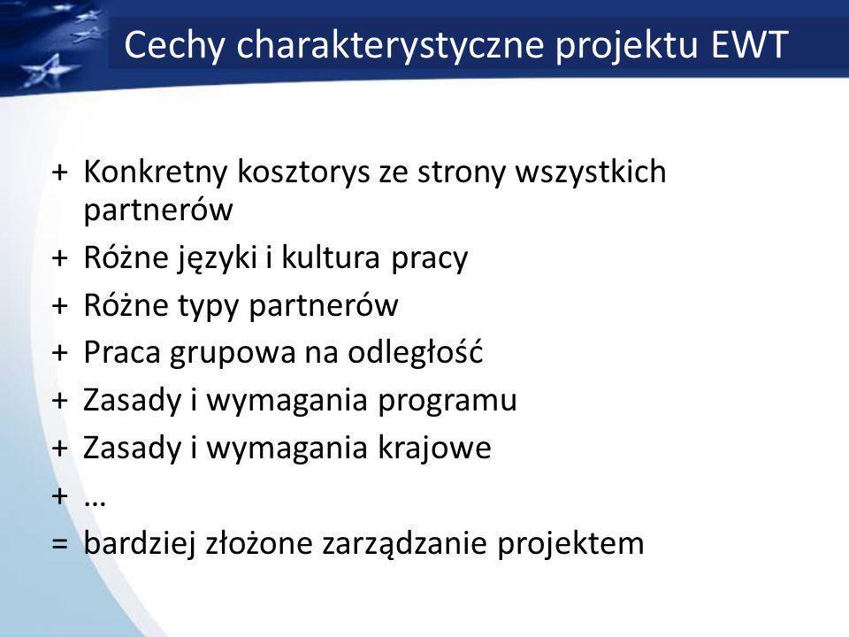 Cechy charakterystyczne projektu EWT +Konkretny kosztorys ze strony wszystkich partnerów +Różne języki i kultura pracy +Różne typy partnerów +Praca grupowa na odległość +Zasady i wymagania programu +Zasady i wymagania krajowe +… =bardziej złożone zarządzanie projektem