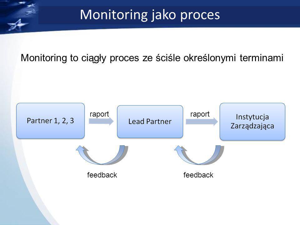 Monitoring jako proces raport feedback Monitoring to ciągły proces ze ściśle określonymi terminami