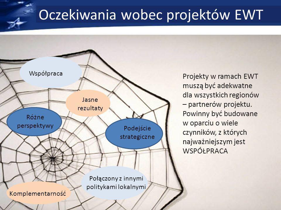 Oczekiwania wobec projektów EWT Współpraca Podejście strategiczne Połączony z innymi politykami lokalnymi Różne perspektywy Komplementarność Jasne rezultaty Projekty w ramach EWT muszą być adekwatne dla wszystkich regionów – partnerów projektu.