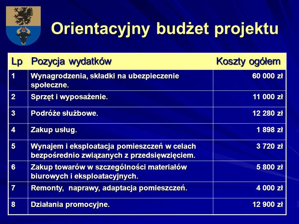 Orientacyjny budżet projektuLp Pozycja wydatków Koszty ogółem 1 Wynagrodzenia, składki na ubezpieczenie społeczne. 60 000 zł 2 Sprzęt i wyposażenie. 1