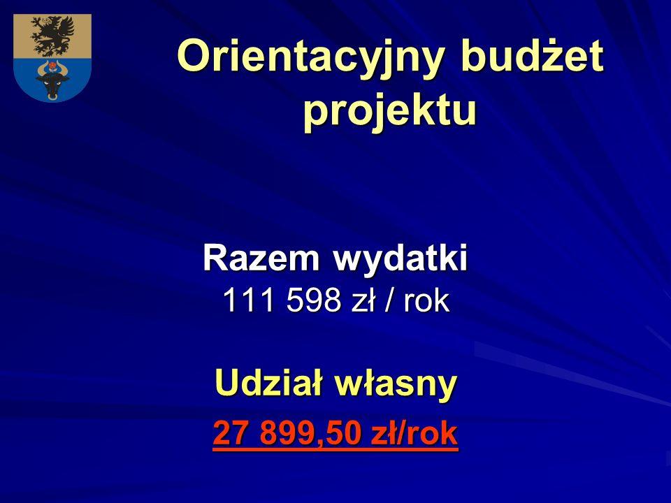 Orientacyjny budżet projektu Razem wydatki 111 598 zł / rok Udział własny 27 899,50 zł/rok