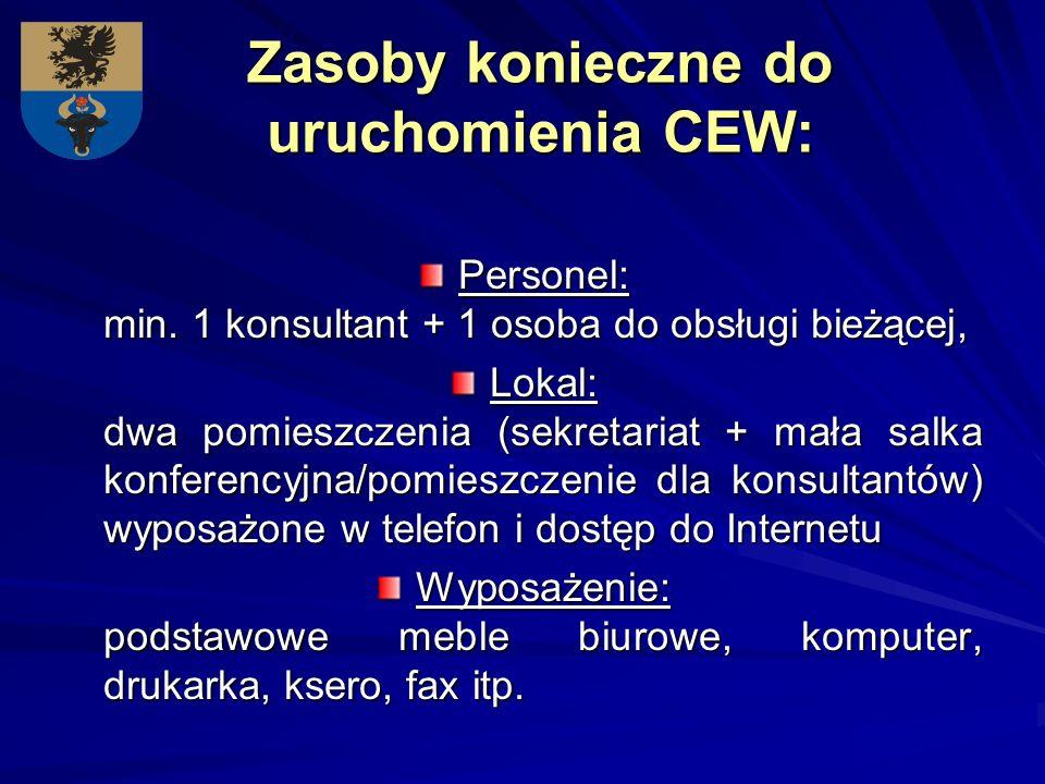 Zasoby konieczne do uruchomienia CEW: Personel: min. 1 konsultant + 1 osoba do obsługi bieżącej, Lokal: dwa pomieszczenia (sekretariat + mała salka ko