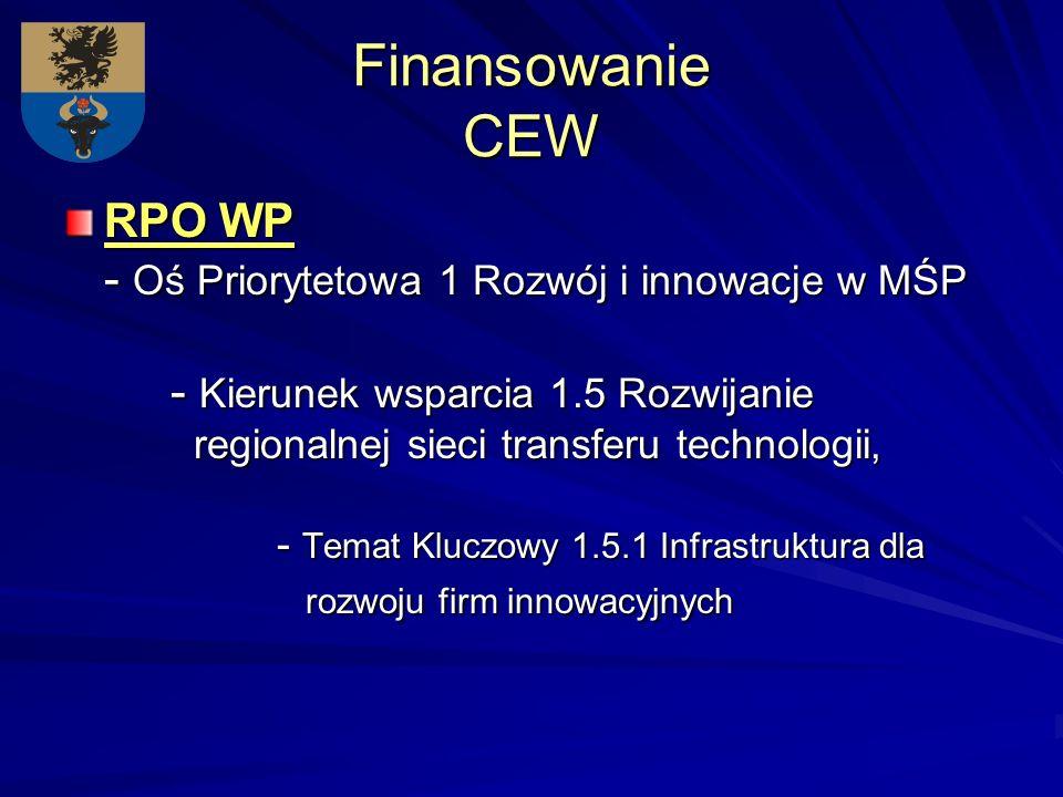 Finansowanie CEW RPO WP - Oś Priorytetowa 1 Rozwój i innowacje w MŚP - Kierunek wsparcia 1.5 Rozwijanie regionalnej sieci transferu technologii, - Temat Kluczowy 1.5.1 Infrastruktura dla rozwoju firm innowacyjnych