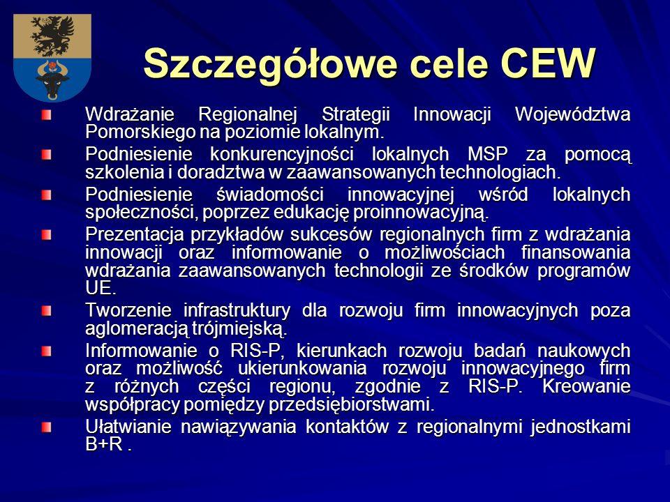 Szczegółowe cele CEW Wdrażanie Regionalnej Strategii Innowacji Województwa Pomorskiego na poziomie lokalnym. Podniesienie konkurencyjności lokalnych M