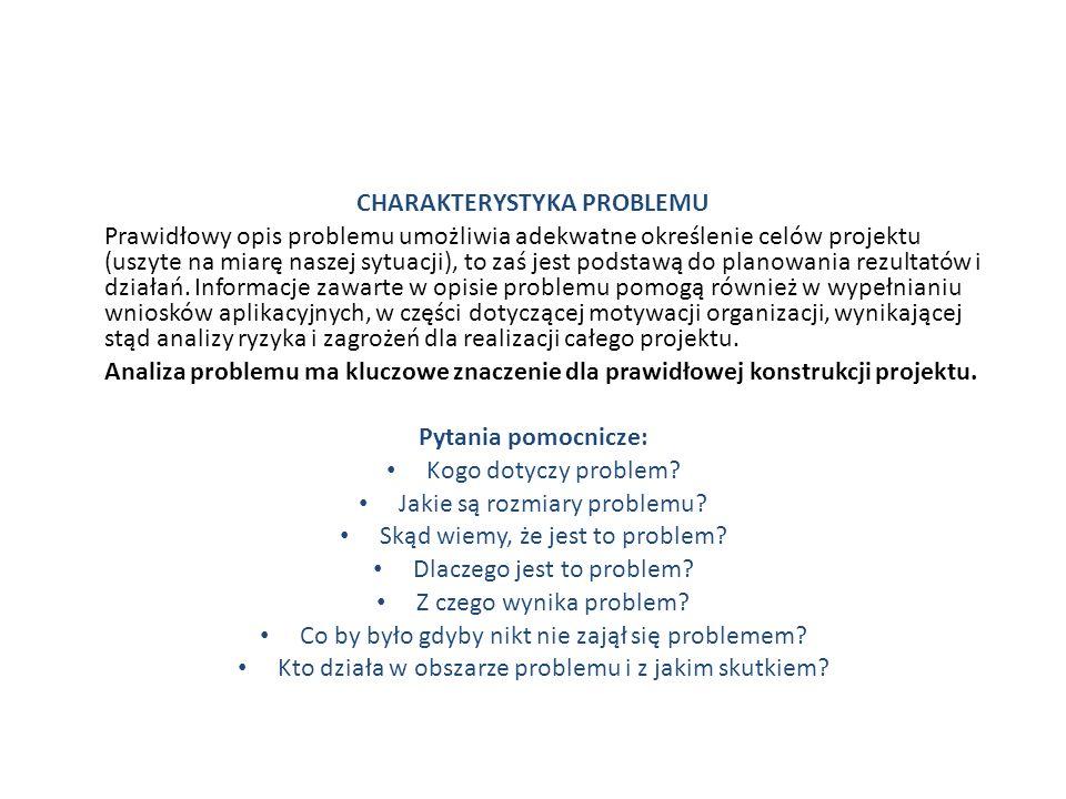 CHARAKTERYSTYKA PROBLEMU Prawidłowy opis problemu umożliwia adekwatne określenie celów projektu (uszyte na miarę naszej sytuacji), to zaś jest podstawą do planowania rezultatów i działań.
