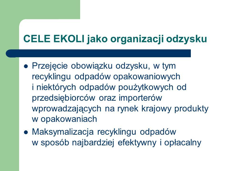 CELE EKOLI jako organizacji odzysku Przejęcie obowiązku odzysku, w tym recyklingu odpadów opakowaniowych i niektórych odpadów poużytkowych od przedsię