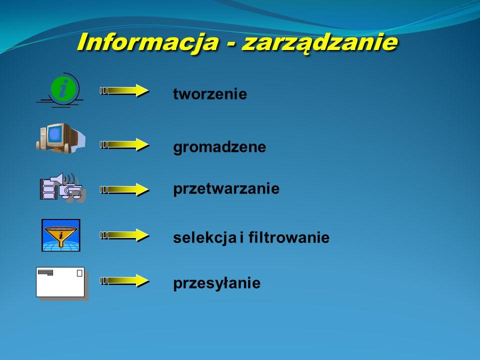 Informacja - zarządzanie tworzenie gromadzene przetwarzanie selekcja i filtrowanie przesyłanie