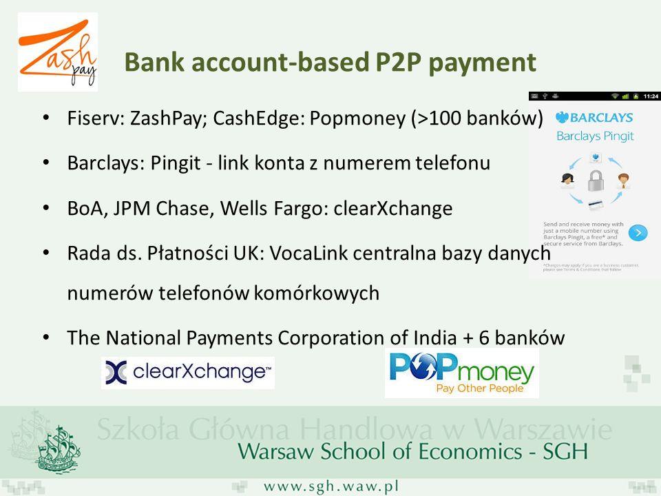 Bank account-based P2P payment Fiserv: ZashPay; CashEdge: Popmoney (>100 banków) Barclays: Pingit - link konta z numerem telefonu BoA, JPM Chase, Well
