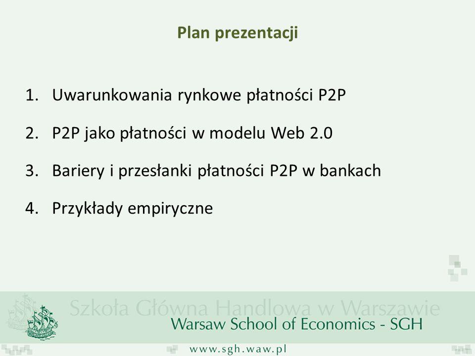Plan prezentacji 1.Uwarunkowania rynkowe płatności P2P 2.P2P jako płatności w modelu Web 2.0 3.Bariery i przesłanki płatności P2P w bankach 4.Przykład