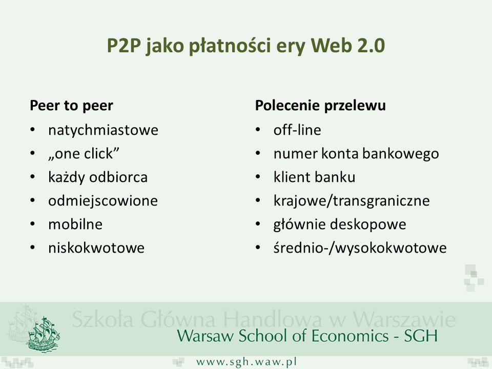 P2P jako płatności ery Web 2.0 Peer to peer natychmiastowe one click każdy odbiorca odmiejscowione mobilne niskokwotowe Polecenie przelewu off-line nu