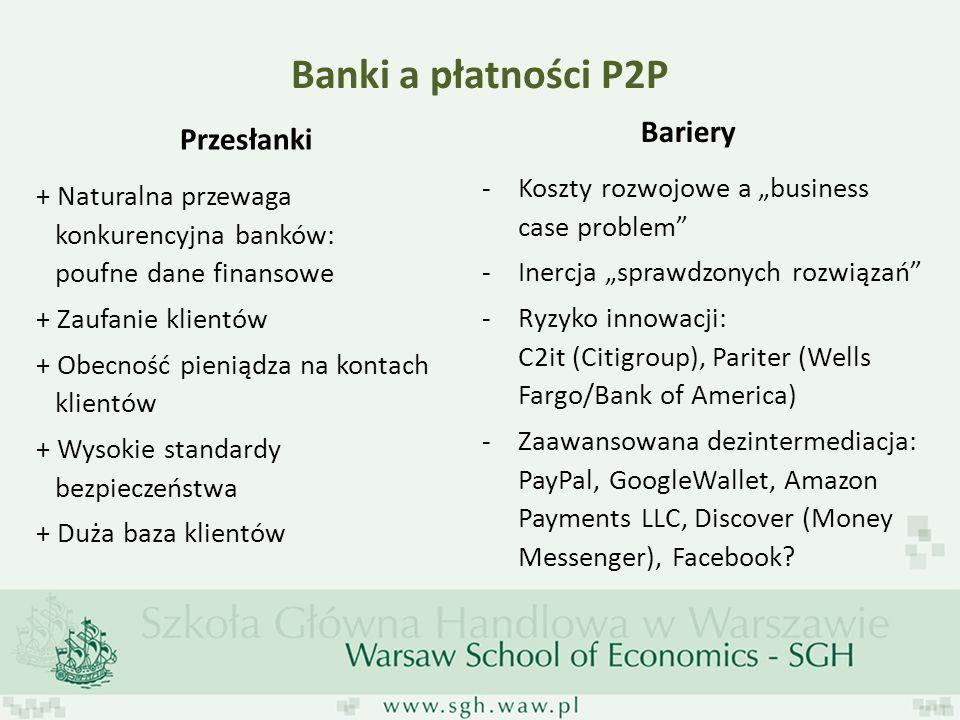 Banki a płatności P2P Przesłanki + Naturalna przewaga konkurencyjna banków: poufne dane finansowe + Zaufanie klientów + Obecność pieniądza na kontach