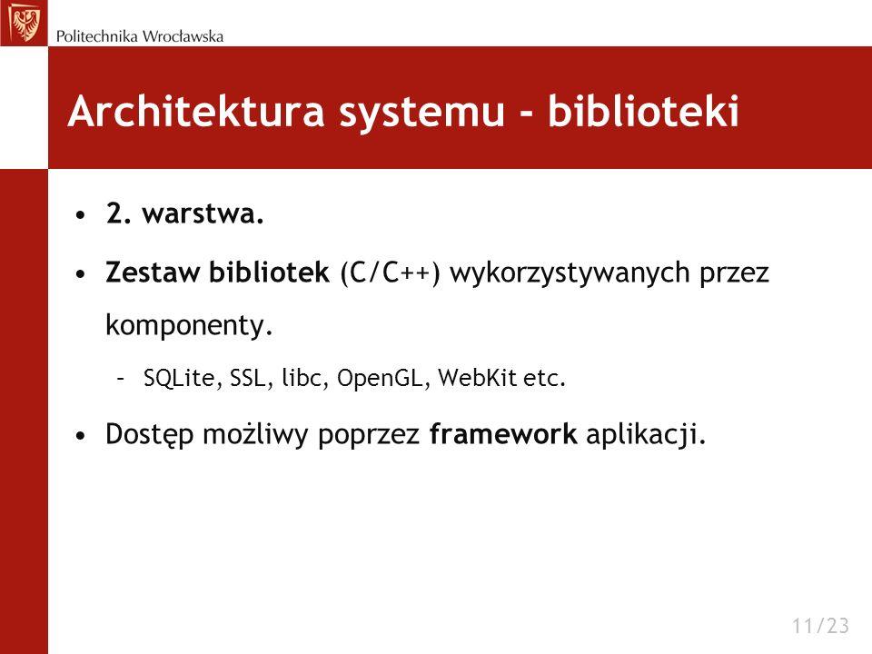 Architektura systemu - biblioteki 2. warstwa. Zestaw bibliotek (C/C++) wykorzystywanych przez komponenty. –SQLite, SSL, libc, OpenGL, WebKit etc. Dost