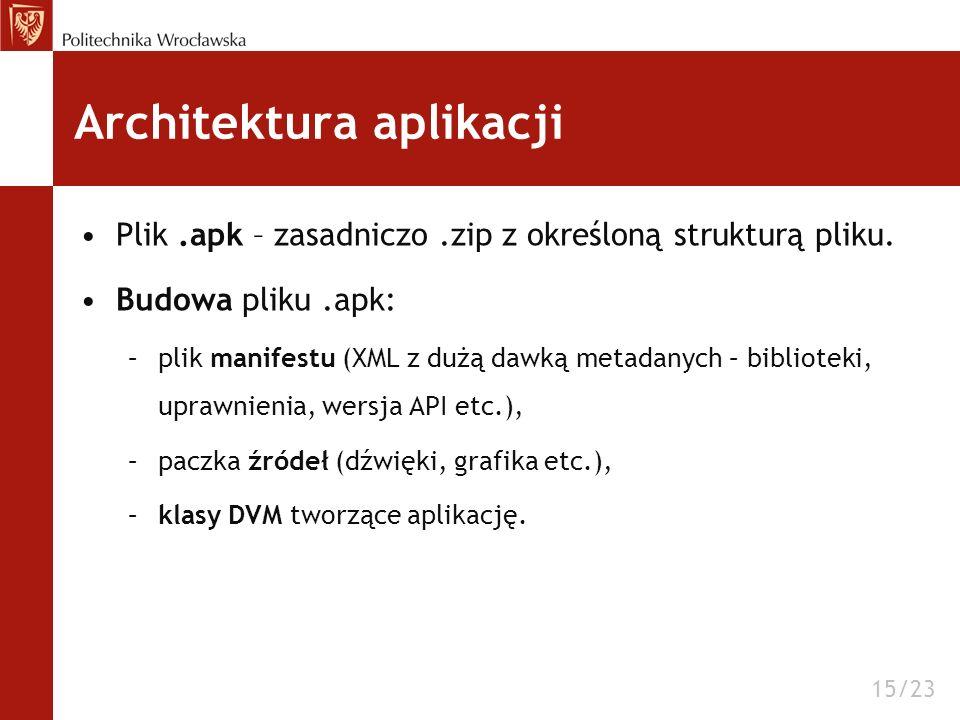Architektura aplikacji Plik.apk – zasadniczo.zip z określoną strukturą pliku. Budowa pliku.apk: –plik manifestu (XML z dużą dawką metadanych – bibliot