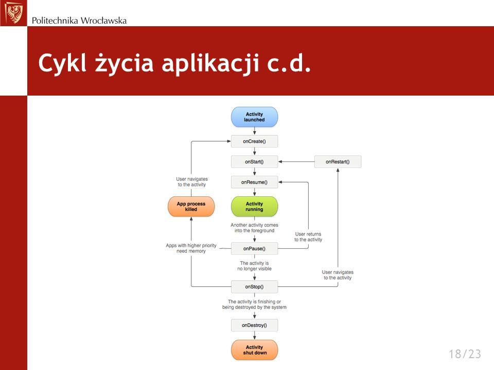 Cykl życia aplikacji c.d. 18/23