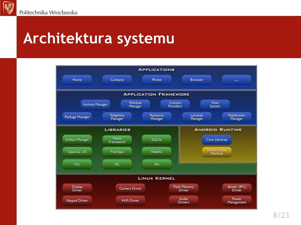 Architektura systemu - aplikacje 4.warstwa. Wykonywane przez maszynę wirtualną Dalvika.