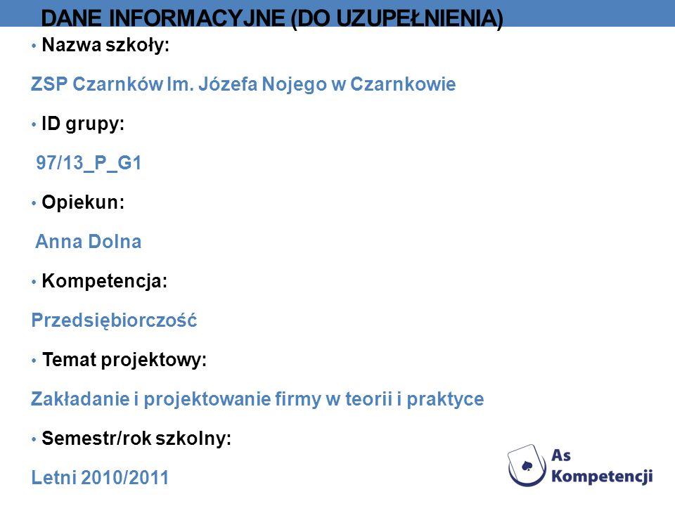 SPIS TREŚCI - BIZNESPLANU 1.Wstęp 2. Streszczenie projektu przedsięwzięcia 3.