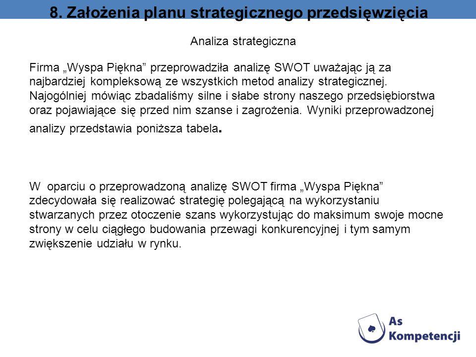 8. Założenia planu strategicznego przedsięwzięcia Analiza strategiczna Firma Wyspa Piękna przeprowadziła analizę SWOT uważając ją za najbardziej kompl