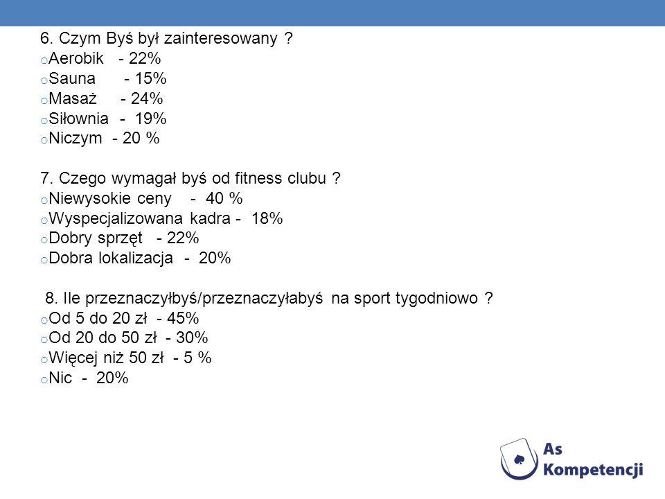 6. Czym Byś był zainteresowany ? o Aerobik - 22% o Sauna - 15% o Masaż - 24% o Siłownia - 19% o Niczym - 20 % 7. Czego wymagał byś od fitness clubu ?
