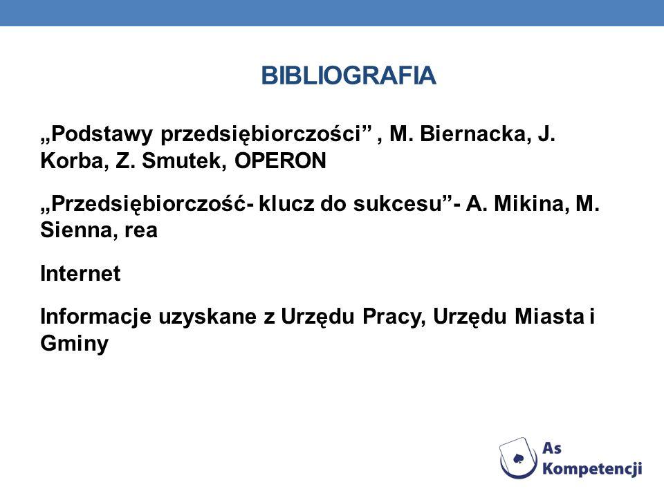 BIBLIOGRAFIA Podstawy przedsiębiorczości, M. Biernacka, J. Korba, Z. Smutek, OPERON Przedsiębiorczość- klucz do sukcesu- A. Mikina, M. Sienna, rea Int