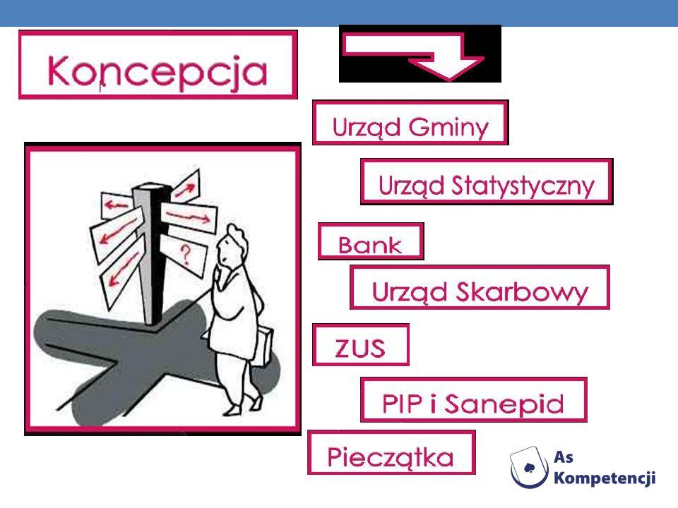BIBLIOGRAFIA Podstawy przedsiębiorczości, M.Biernacka, J.