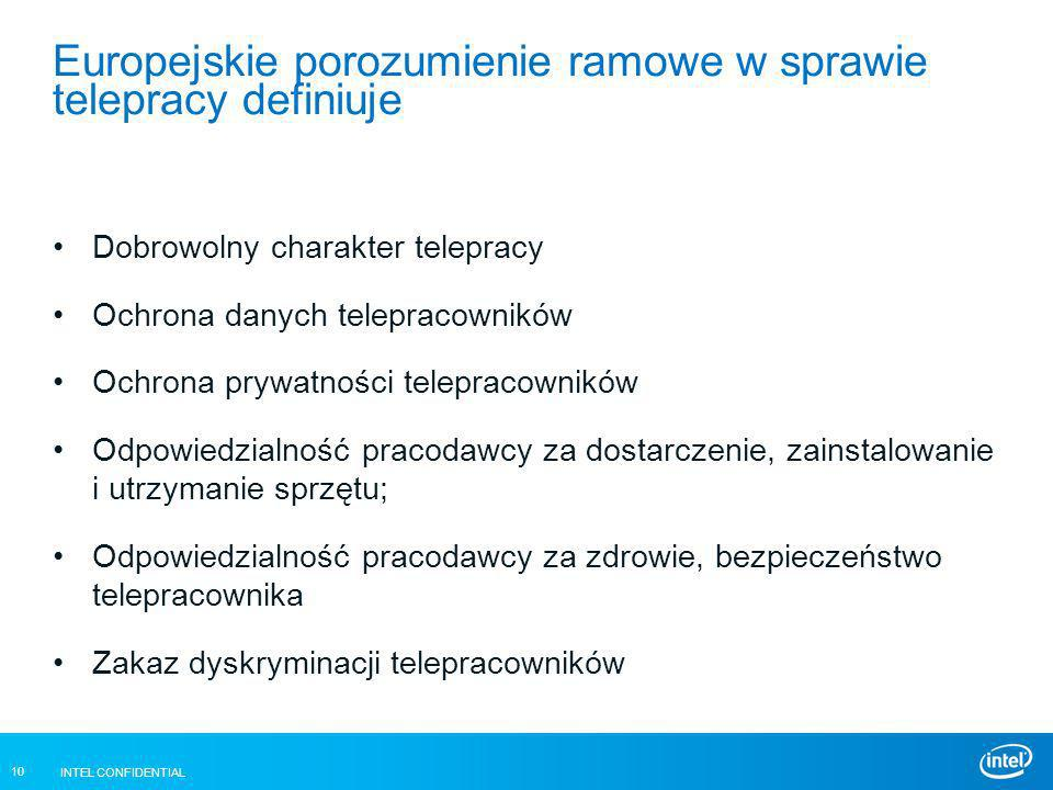 INTEL CONFIDENTIAL 10 Europejskie porozumienie ramowe w sprawie telepracy definiuje Dobrowolny charakter telepracy Ochrona danych telepracowników Ochr