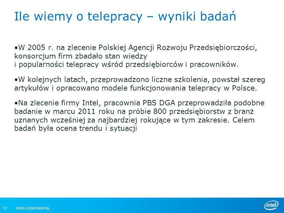 INTEL CONFIDENTIAL 13 Ile wiemy o telepracy – wyniki badań W 2005 r. na zlecenie Polskiej Agencji Rozwoju Przedsiębiorczości, konsorcjum firm zbadało