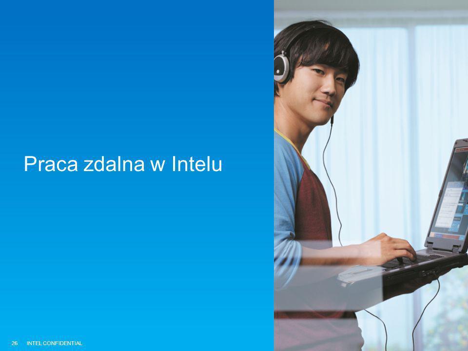 INTEL CONFIDENTIAL Praca zdalna w Intelu 26