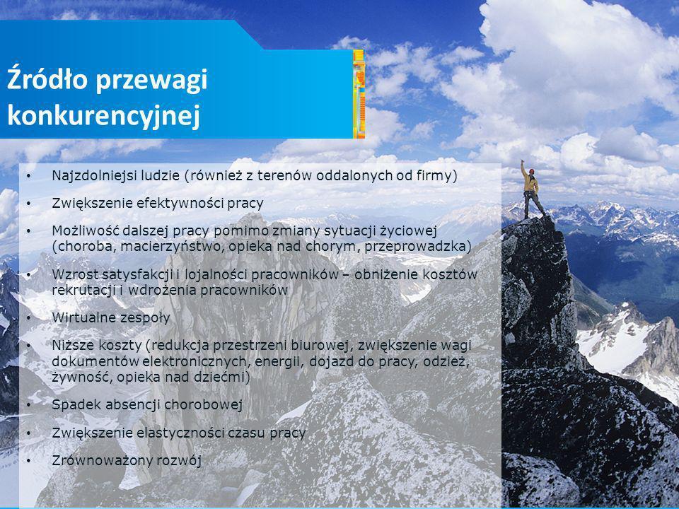 INTEL CONFIDENTIAL 4 Źródło przewagi konkurencyjnej Najzdolniejsi ludzie (również z terenów oddalonych od firmy) Zwiększenie efektywności pracy Możliw