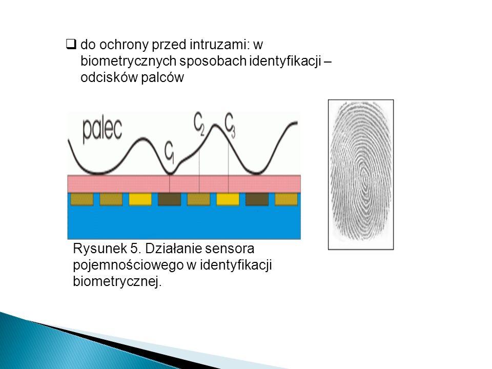 do ochrony przed intruzami: w biometrycznych sposobach identyfikacji – odcisków palców Rysunek 5. Działanie sensora pojemnościowego w identyfikacji bi