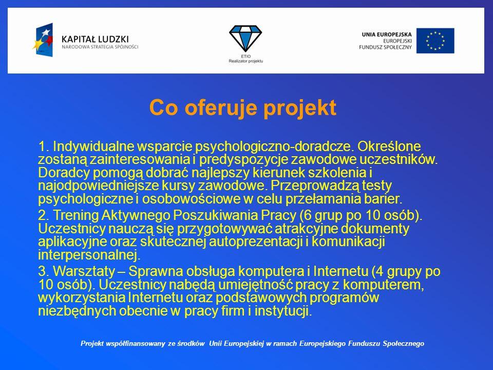 Co oferuje projekt 1. Indywidualne wsparcie psychologiczno-doradcze.