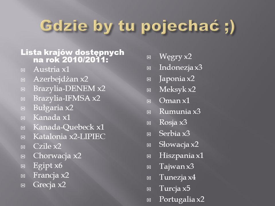 Lista krajów dostępnych na rok 2010/2011: Austria x1 Azerbejdżan x2 Brazylia-DENEM x2 Brazylia-IFMSA x2 Bułgaria x2 Kanada x1 Kanada-Quebeck x1 Katalo