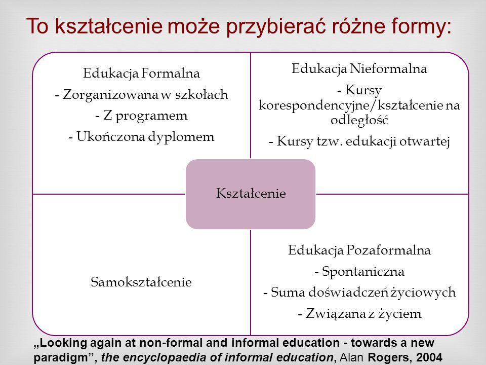 To kształcenie może przybierać różne formy: Edukacja Formalna - Zorganizowana w szkołach - Z programem - Ukończona dyplomem Edukacja Nieformalna - Kur