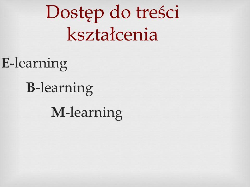 Dostęp do treści kształcenia E -learning B -learning M -learning