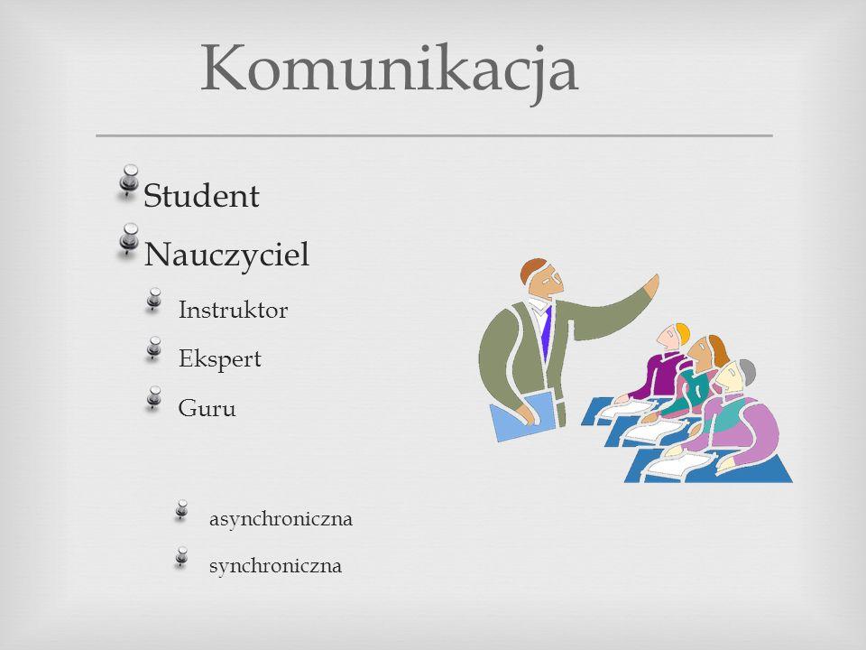 Komunikacja Student Nauczyciel Instruktor Ekspert Guru asynchroniczna synchroniczna