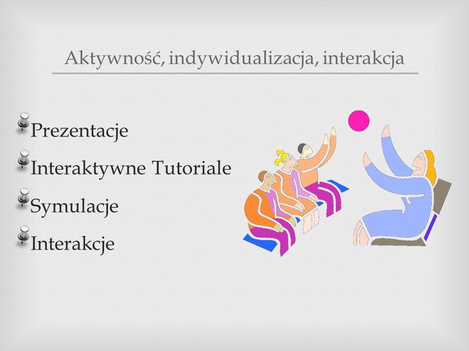 Aktywność, indywidualizacja, interakcja Prezentacje Interaktywne Tutoriale Symulacje Interakcje
