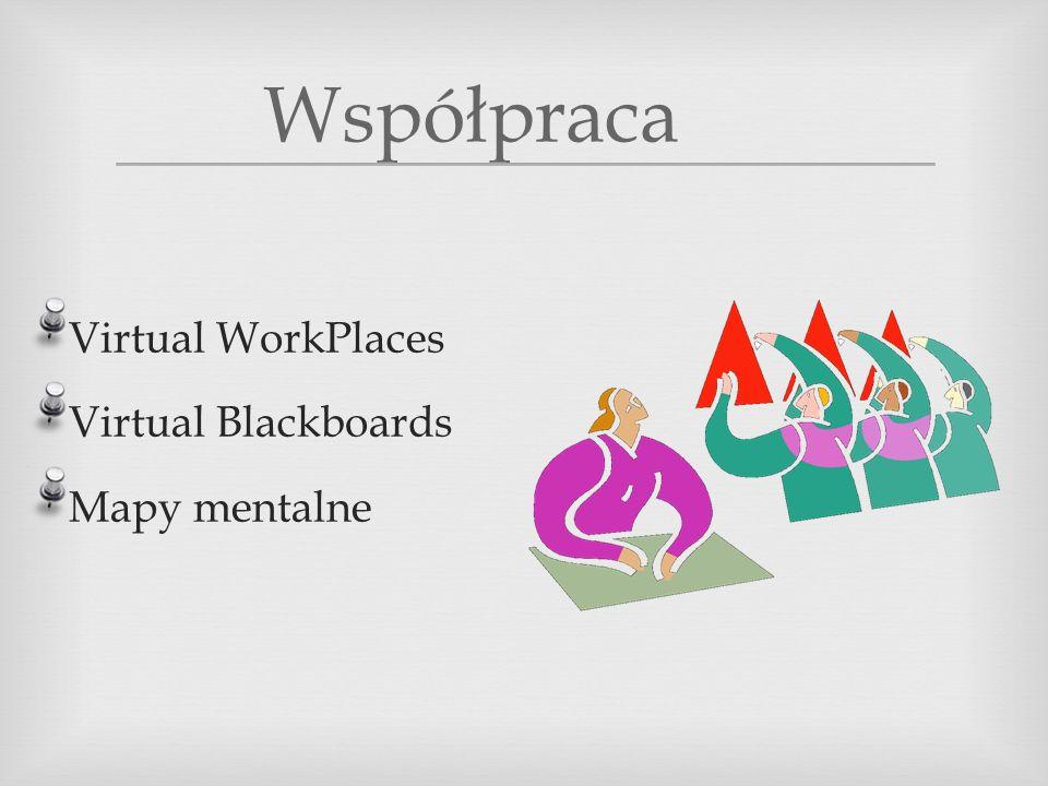 Współpraca Virtual WorkPlaces Virtual Blackboards Mapy mentalne