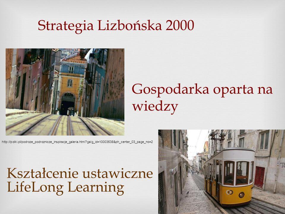 Strategia Lizbońska 2000 Gospodarka oparta na wiedzy http://polki.pl/podroze_podroznicze_inspiracje_galeria.html?galg_id=10003538&ph_center_03_page_no