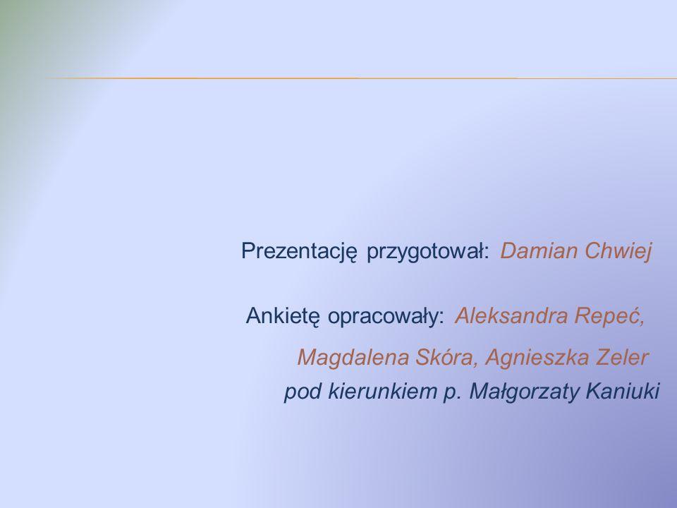 Prezentację przygotował: Damian Chwiej Ankietę opracowały: Aleksandra Repeć, Magdalena Skóra, Agnieszka Zeler pod kierunkiem p.