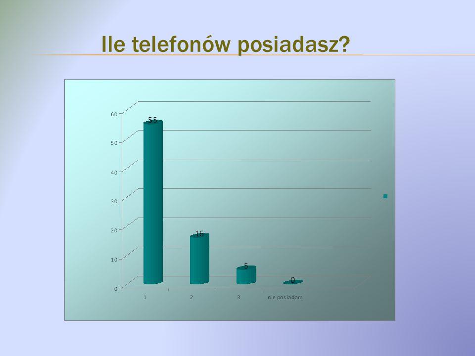 Ile telefonów posiadasz